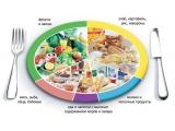 Гостиница Родник здоровья - иконка «питание» в Верхотурье